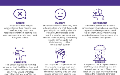 Hearing Loss Coping Styles